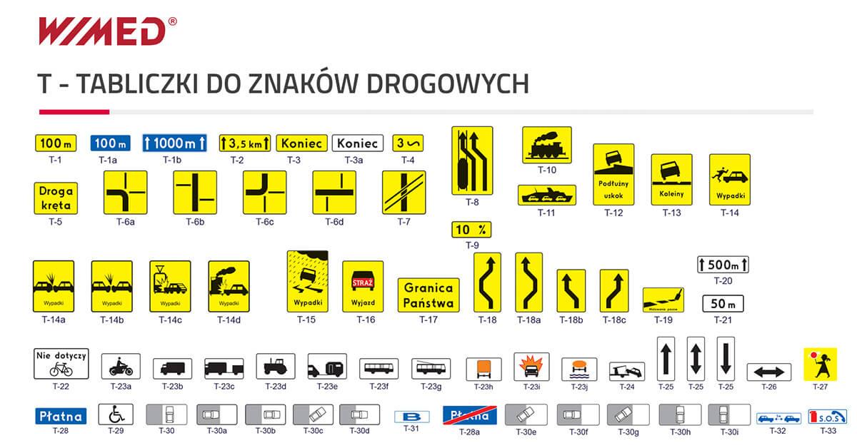 Tabliczki do znaków drogowych, producent Wimed