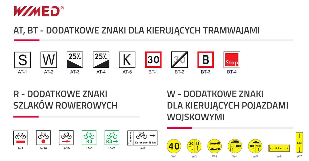 Znaki drogowe dodatkowe, producent Wimed