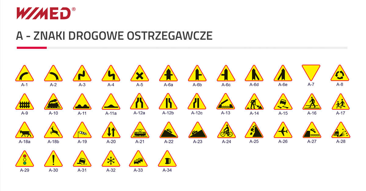 Znaki drogowe pionowe ostrzegawcze, producent Wimed
