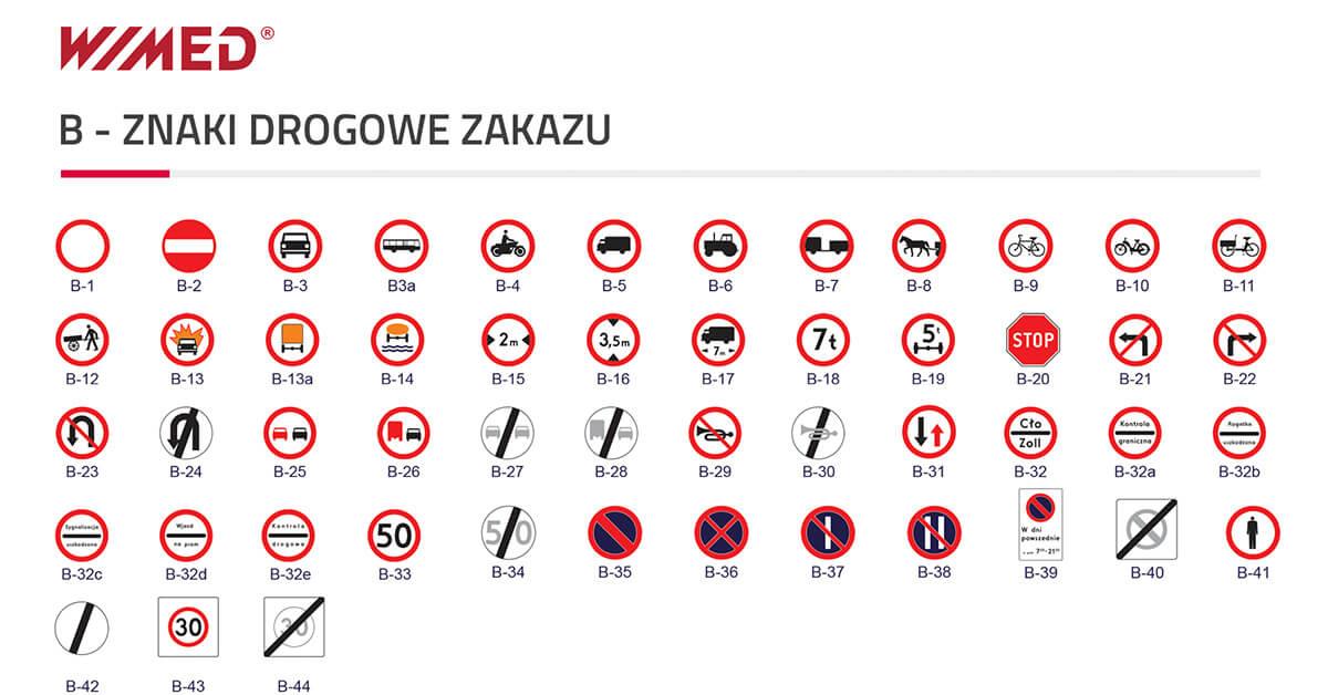 Znaki drogowe pionowe zakazu, producent Wimed