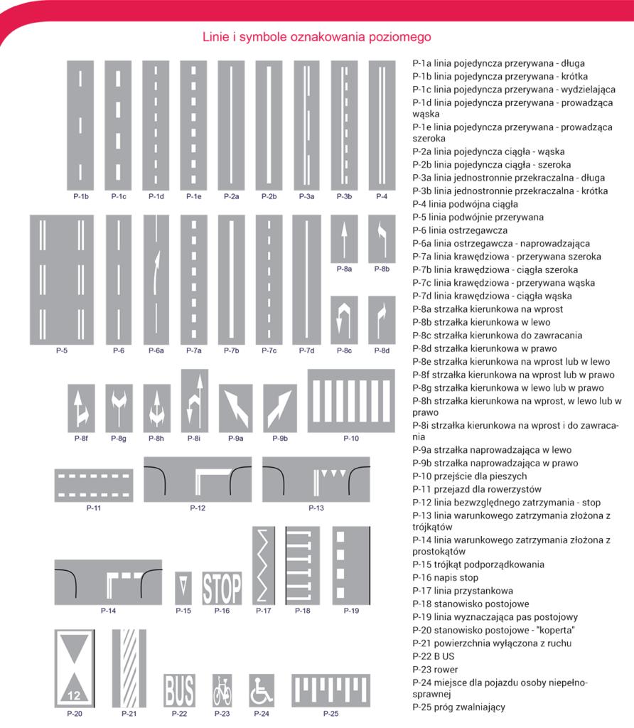 Znaki poziome - katalog
