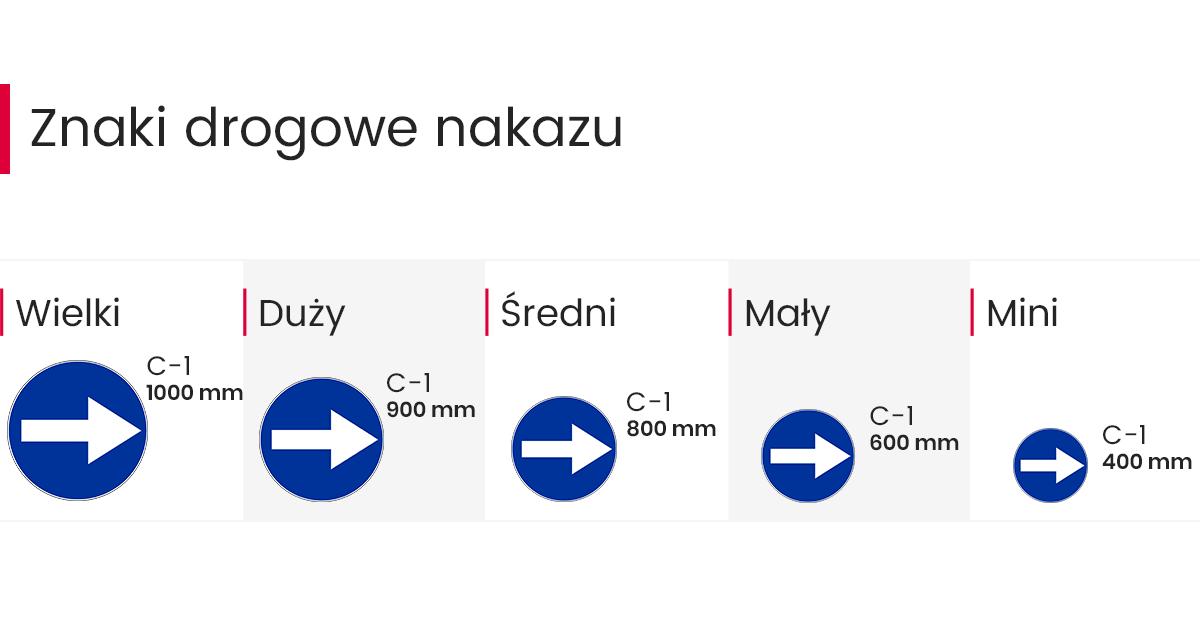 Wielkości znaków drogowych nakazu