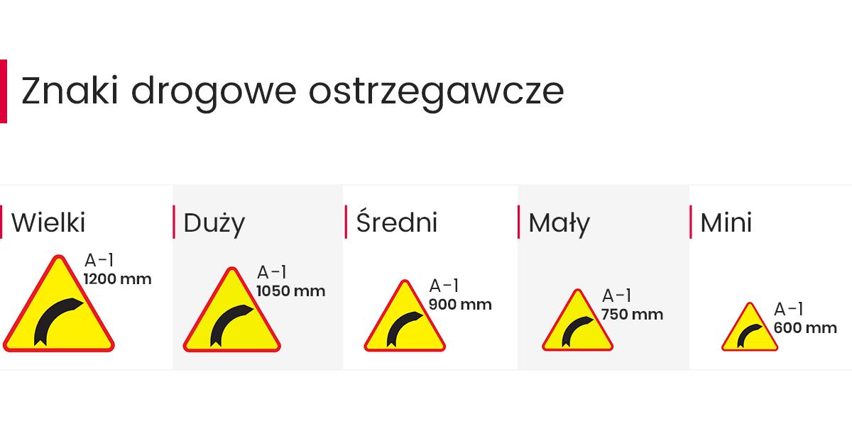 Wielkości znaków drogowych ostrzegawczych